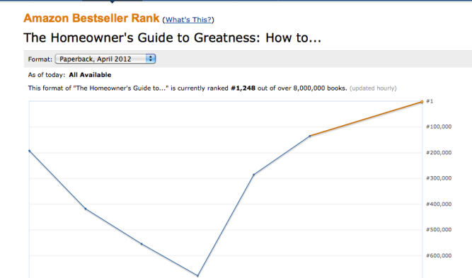 Homeowners Guide to Greatness Amazon Bestseller